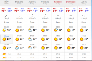 väder i Fuengirola