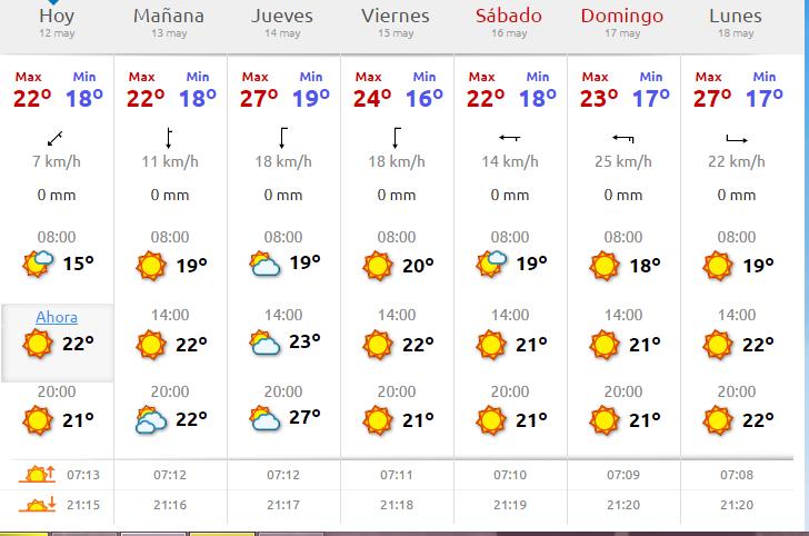Väder Och Klimat Spaniensverige Arkiv Linnea Etc